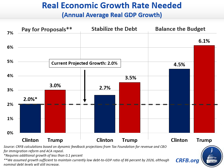 real gdp unemployment rate essay In this essay, we focus on the relationship of the labor market index to real gdp growth figure 1 1% figure with real gdp compared to the unemployment rate.