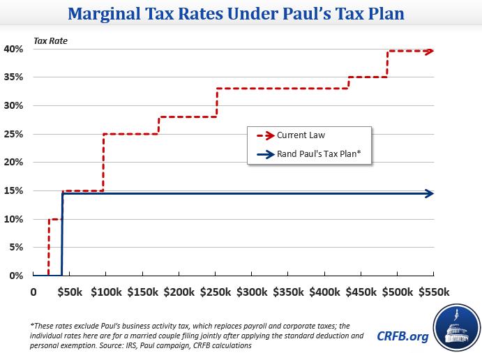 flat tax - photo #27