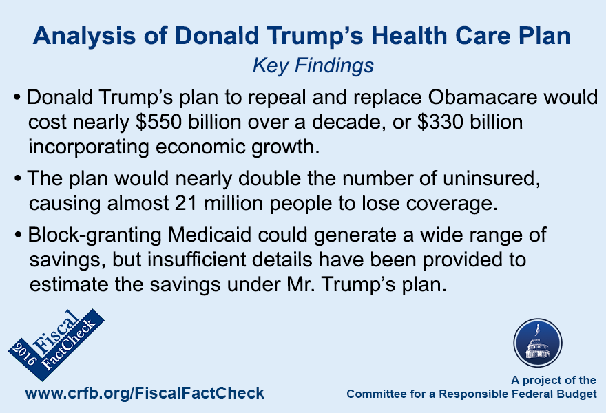 The costings of Trump's commitments to American people ...