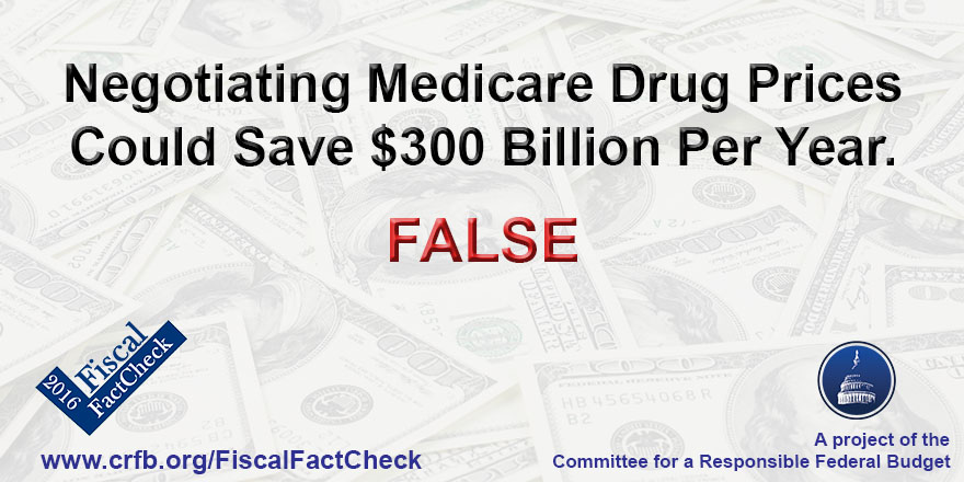 Could Negotiating Medicare Drug Prices Save $300 Billion Per Year? |  Committee for a Responsible Federal Budget